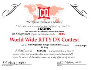 2015_CQWW_RTTY_IQ3RK_1st_place