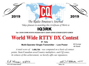 iq3rk_wwrtty_2019_rtty_certificate